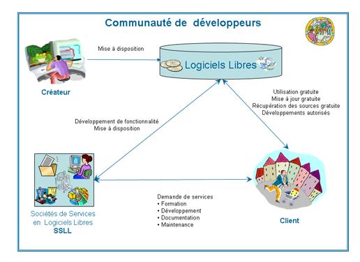 Societe De Logiciels Francais Kidspeak Ovalcanning Ga